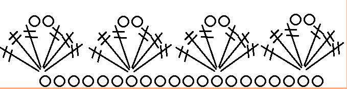 Схема основной зеленой части