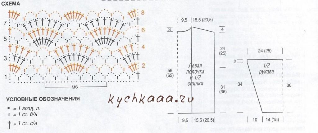 Схема основного узора для ажурного жакета и выкройки.