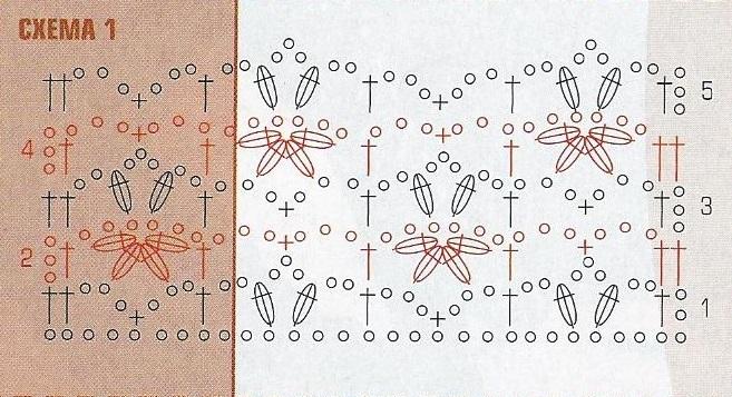 схема 1 для основного узора жакета