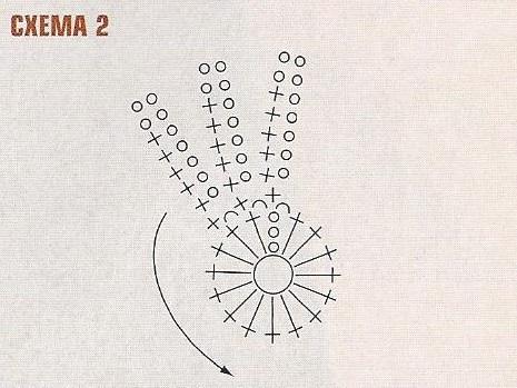 Схема 2 для рельефного вязания