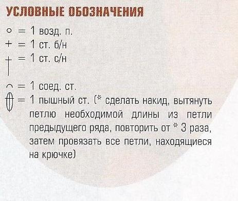 Условные обозначения для вязания жакета