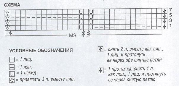 Схема для вязания тёплого жакета