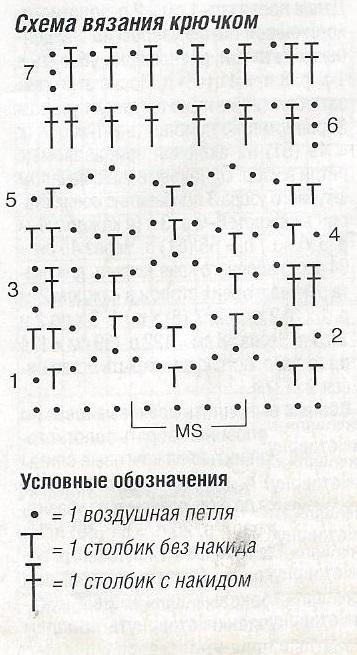 Вяжем пояс крючком схема