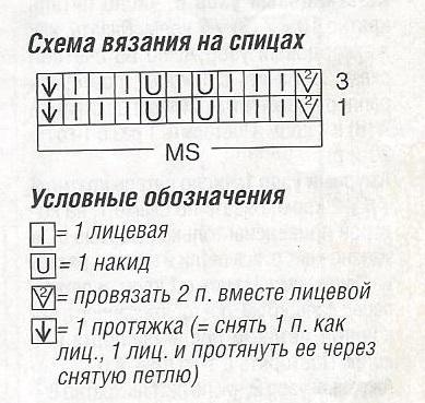 Схема узора с зигзагами
