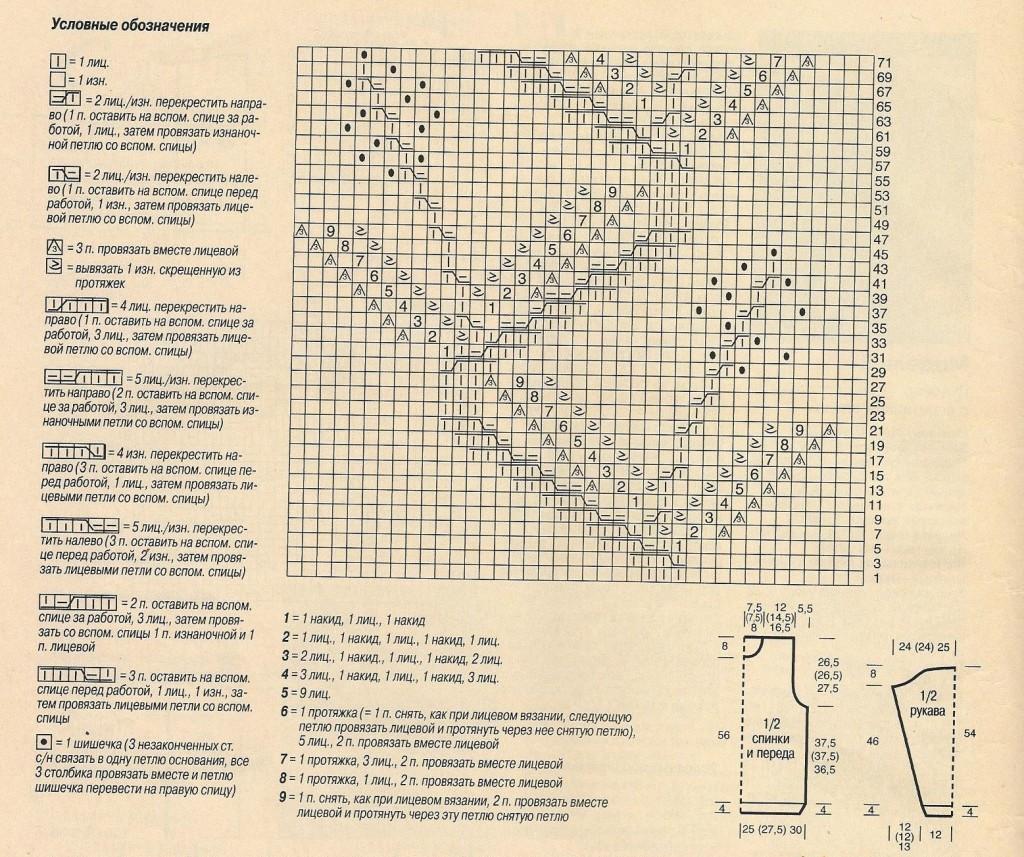 Схема для узора ветка с листьями с условными обозначениями и выкройкой