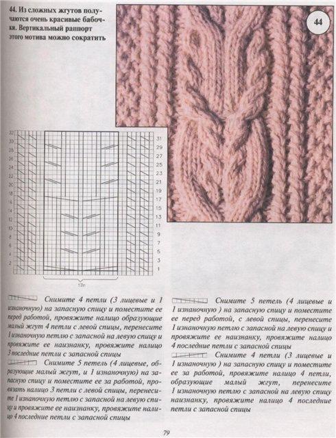 Вязаные шарфы снуды  Схемы с описанием 2016зима 2017