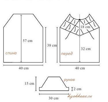 Выкройка вязанной блузки
