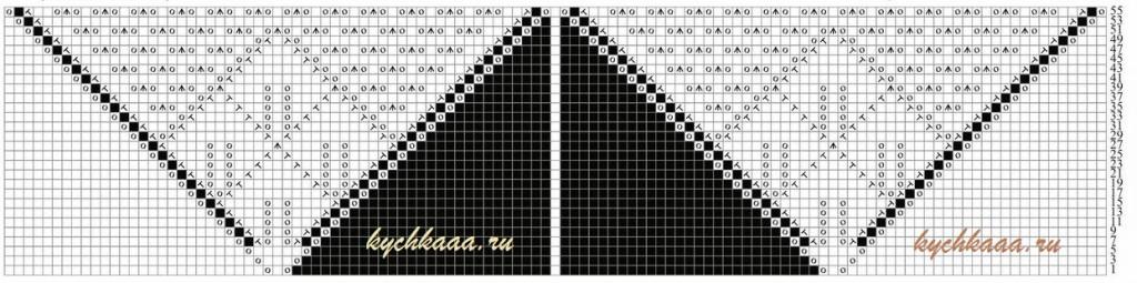 Схема верхней части ажурного узора для нежной блузки
